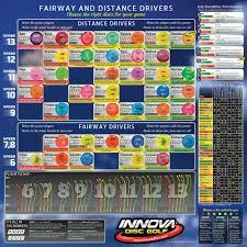 Innova Drivers Innova Disc Golf Disc Golf Disc Golf Courses