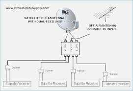 direct tv wiring schematice wire center \u2022 Dish Network Wiring Diagrams direct tv hookup diagram direct tv wiring schematic hd hookup rh wanderingwith us