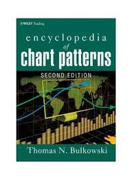 Encyclopedia Of Chart Patterns Wiley Trading Shop Encyclopedia Of Chart Patterns Hardcover 2 Online In Dubai Abu Dhabi And All Uae