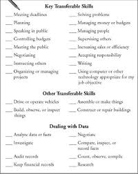 Very Attractive Transferable Skills List The Brilliant For Resumes