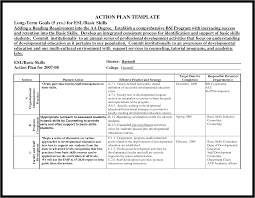 Template 30 60 90 Day Plan. 30 60 90 Day Plan Template For New ...