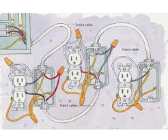 installing a two circuit receptacle how to install a new Basic Outlet Wiring wiring two circuit receptacles basic outlet wiring diagrams