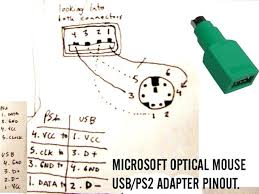 optical mouse wiring diagram part of the circuit diagram how optical mouse wiring diagram keyboard mouse parallax optical mouse adapter usb optical mouse wiring diagram