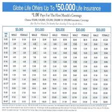 colonial penn insurance claims phone number reviews supplemental colonial penn insurance