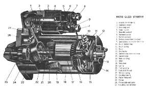 31 best Motorcycle Wiring Diagram images on Pinterest   Crotch in addition Dan's Motorcycle Electric Starters together with Dan's Motorcycle Electric Starters besides Fix and Repair the Honda 450 Twin Electric Starter furthermore Best 25  Starter motor ideas on Pinterest   Auto starter together with Harley Diagrams and Manuals besides A work around For Yamaha Virago Starter Clutch Problems   YouTube besides Simple Motorcycle Wiring Diagram for Choppers and Cafe Racers as well Craftsman Riding Mower Electrical Diagram   Wiring Diagram as well 31 best Motorcycle Wiring Diagram images on Pinterest   Crotch likewise Dan's Motorcycle Electric Starters. on fix and repair the honda twin electric starter motorcycle parts diagrams solenoid