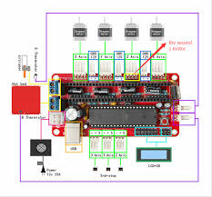 acrylic prusa i3 build instruction(8mm) geeetech wiki ramps 1.4 wiring diagram Ramps Wiring Diagram #48