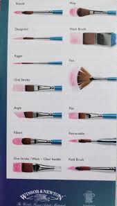 pinceis de aquarela 9dades a solta brush guide diffe types of