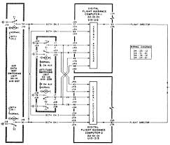 aviation drawings methods of illustration diagrams wiring diagram