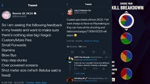 New Nba 2k20 Custom Pie Chart Major Gameplay Changes In Official Release