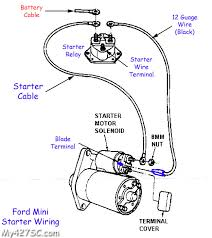 chevy mini starter wiring diagram wiring diagram for chevy mini 350 chevy starter motor wiring diagram wire diagram