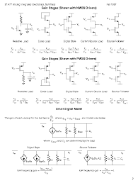 official formula sheet page 2