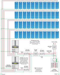 solar panel wiring guide facbooik com Solar Power Wiring Diagram diy solar panel wiring diagram with fhkny01ig6vz0yx jpg wiring wiring diagram for solar power