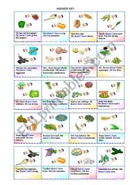 Which vegetables do they have in their homes? Has/ Doesn´t have (with B/W  and answer key)**editable - ESL worksheet by Sharin Raj