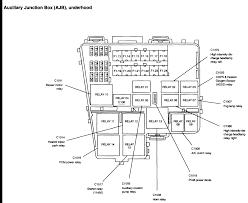 Fiat Stilo Engine Fuse Box Fiat Grande Punto Fuse Box Diagram