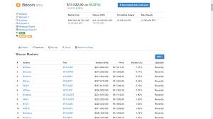 Gdax Deposit Litecoin To Bitcoin Coinmarket Capcryptocurrencies