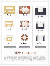 what size area rug do you need harry king elegant area rug sizing