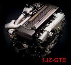 Toyota Supra Technical Data :: Toyota Supra Specifications ...