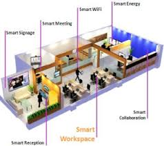 office automated system. firms around the world are ad office automation automated system