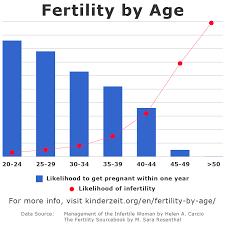 Rational Baby Growth Chart Mayo Clinic Infant Feeding Chart