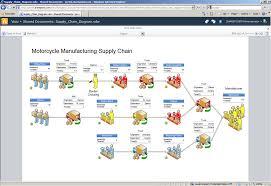 Visio 2010 Comparison Chart Visio Services Application Development Bram De Jager