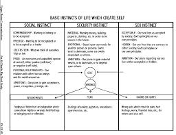 "ralph waldo emerson self reliance essay summary ralph waldo  ralph waldo emerson self reliance essay summary """