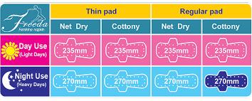 New Year New Pad Choosing The Right Sanitary Napkin