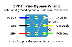 3pdt wiring methods whenever i see the last one the op linked i like to point out the uselessness of connecting the lower left lug to the two adjacent lugs it is completely