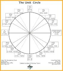 Unit Circle Sin Cos Tan Chart Unit Circle With Tan Math Unit Circle Unit Circle Sin Cos