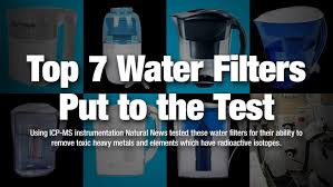 7 most popular countertop water filters tested for removal of heavy metals and radioactive elements waterfilterlabs com