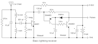 detecting esd events edn figure 3 this is the basic circuit for the diy esd detector i added additional circuitry for the flashing led beeper and digital totalizer