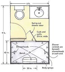 bathroom dimensions. Simple Bathroom Bathroom Nice Size Of Intended For Wapzj Us Delightful Throughout Small Toilet  Dimensions Ideas 19 R