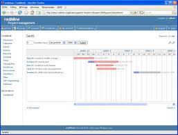 Redmine Project Management Web Software Linuxlinks