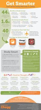 17 best images about learning study tips colleges learn how to efficiently study in college chegg blog