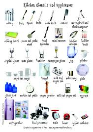 list of kitchen utensils and their uses with pictures pdf
