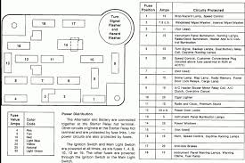 1985 ford explorer fuse box wiring diagram 1985 ford e350 fuse box wiring diagram user 1985 ford explorer fuse box
