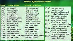 The 44 english sounds fall into two categories: English Phonetic Alphabets Consonants With Pronunciation Youtube