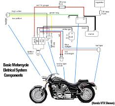 electrical jpg 650×600 motorcycles and stuff basic motorcycle diagram