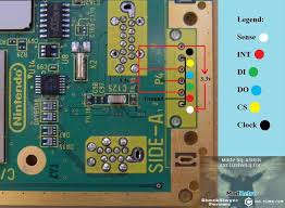 gamecube memory card sd gecko diagrams the official modretro slot a bottom of motherboard relocation points also shown