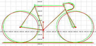 Cannondale Size Advise For Rider Which Measure 5 Feet 8