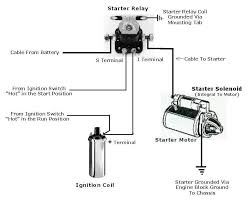 basic ford solenoid wiring diagram basic wiring diagrams