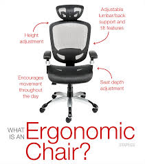 Ergonomic office chairs Diy Choosing The Best Ergonomic Office Chairs Techradar Choosing The Best Ergonomic Office Chair Staples Canada