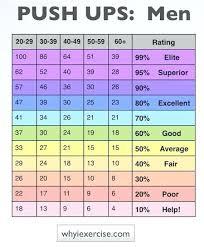 1 Mile Run Chart Godiamond Info