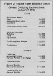 Balance Sheet Expenses