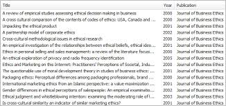 worked example ethical marketing journal of business ethics