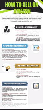 362 best Teen Business Ideas images on Pinterest | Address change ...