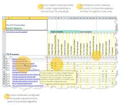 raci chart excel a complete itil raci matrix raci model in excel illustrates the