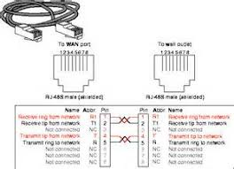 wiring diagram for rj45 jacks images wiring diagram besides for t1 rj45 jack wiring diagram motor replacement parts and