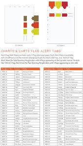 Medical Chart Flag Alert System Medical Chart Flag Alert System Pull Tab Style Charts