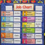 Classroom Job Charts Creative Ideas For Assigning Jobs Chart