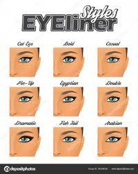 Eyeliner Chart Ihotos Eyeliner Styles Various Winged Eyeliner Styles